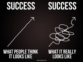Any worthwhile success in your life will come tough for it is through those  challenges where your moust profound growth will come. Image: AtBreak.com.